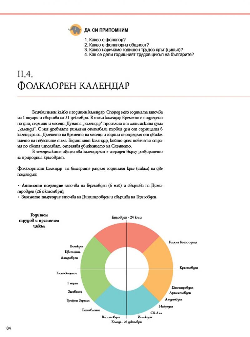 Литература 5 клас_Page_084